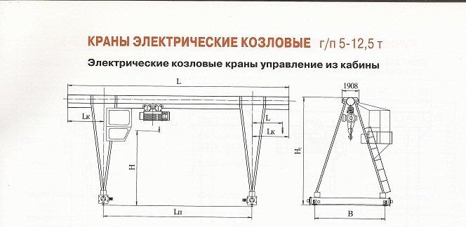 Краны козловые электрические управление из кабины