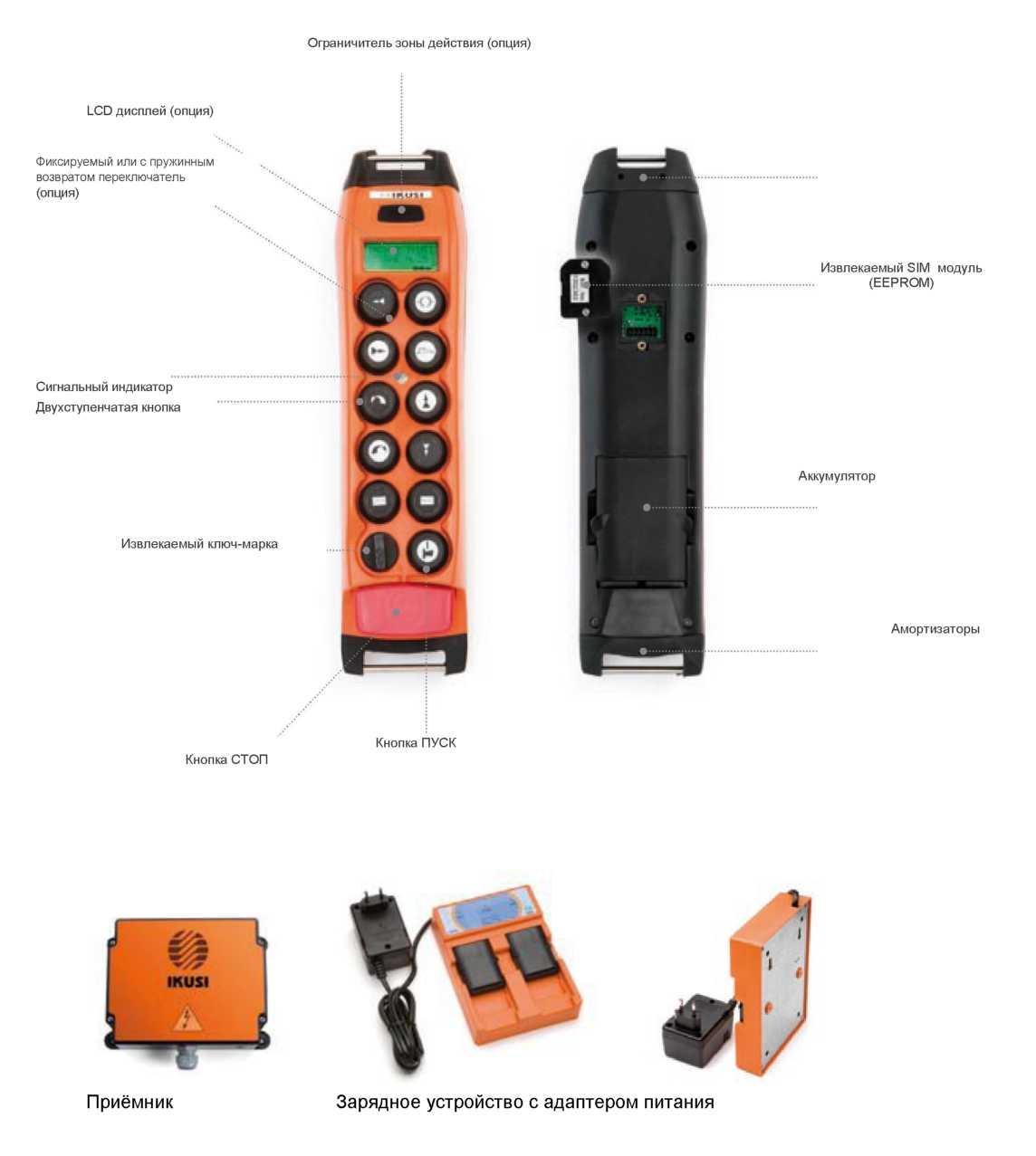 Системы дистанционного радиоуправления с кнопочными пультами-передатчиками