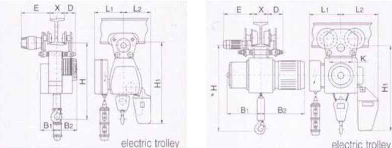 Цепные электрические тали, передвижные на электрической тележке B и BY
