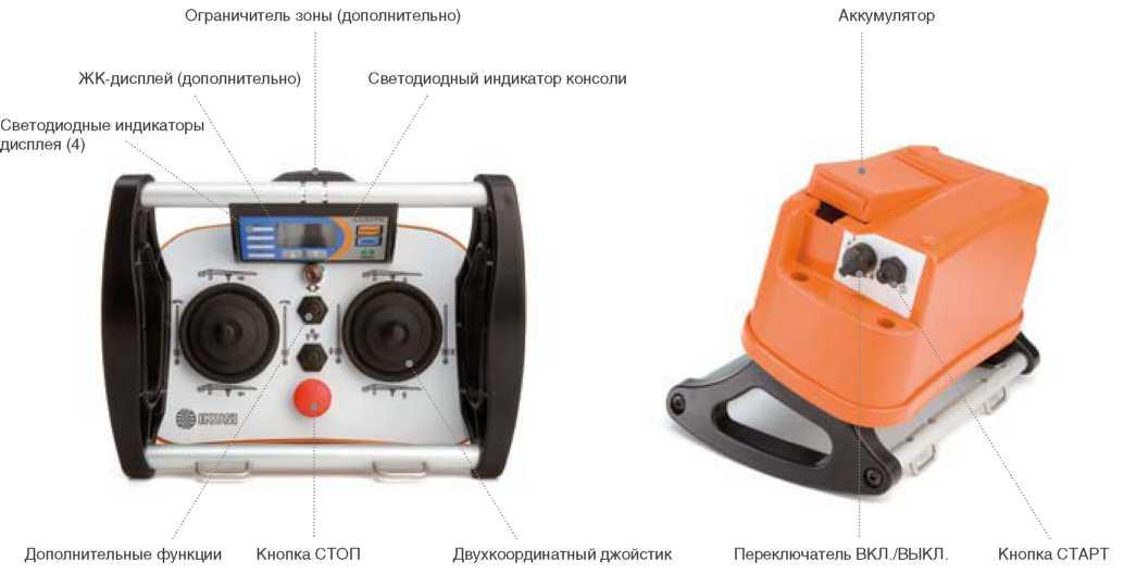 Системы дистанционного радиоуправления с консольными передатчикам